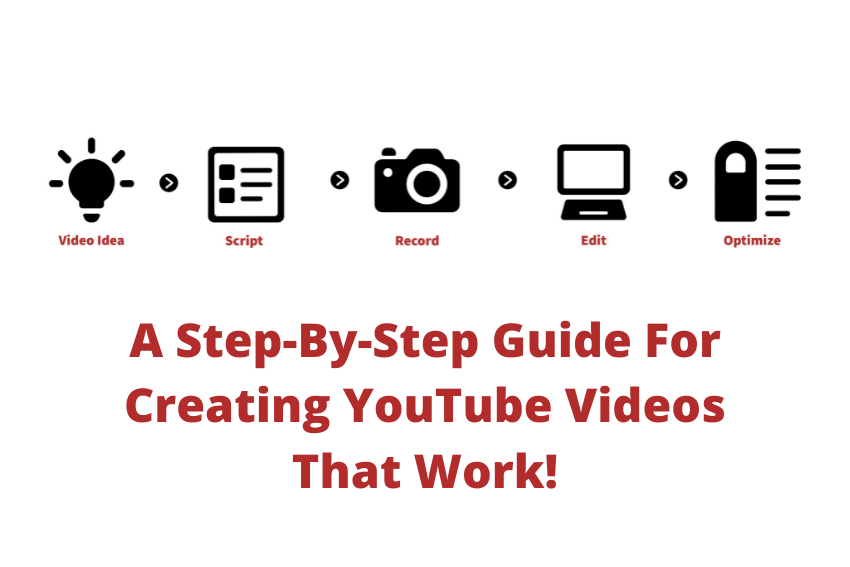 A Step-By-Step Guide For Creating YouTube Videos That Work